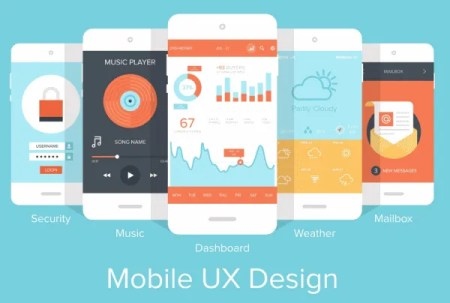 Web Design Trends That Will Make Your Website Stand Out -