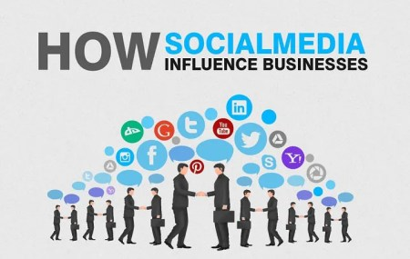 Can Using Social Media for Your Business Be a Waste of Time? -