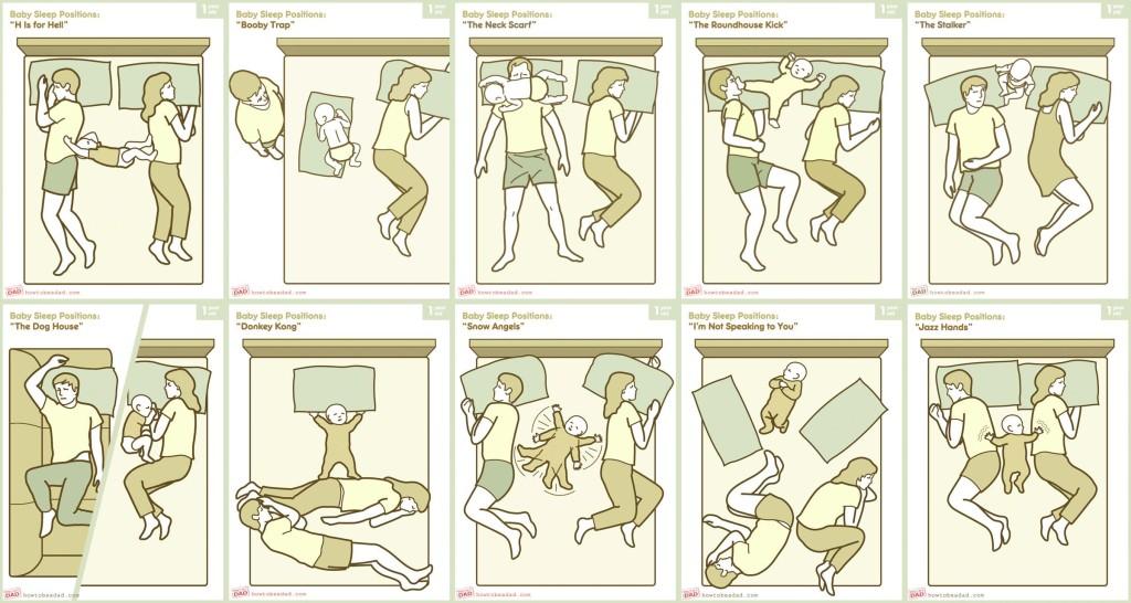 polohy dítěte v postely