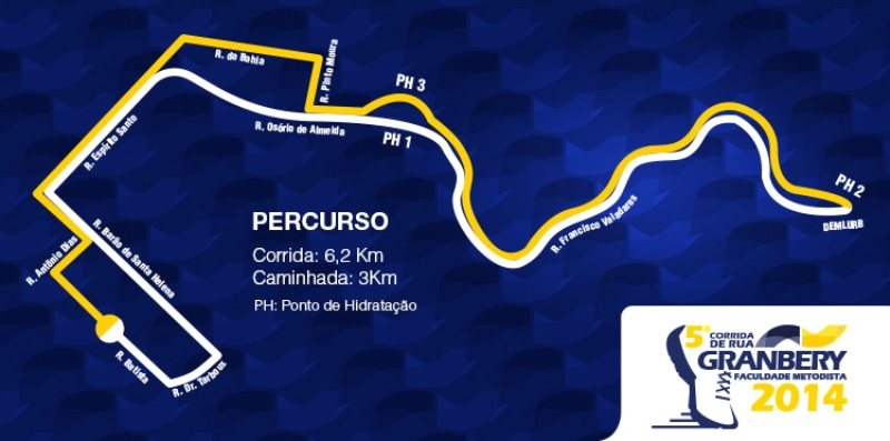 mapapercurso2014