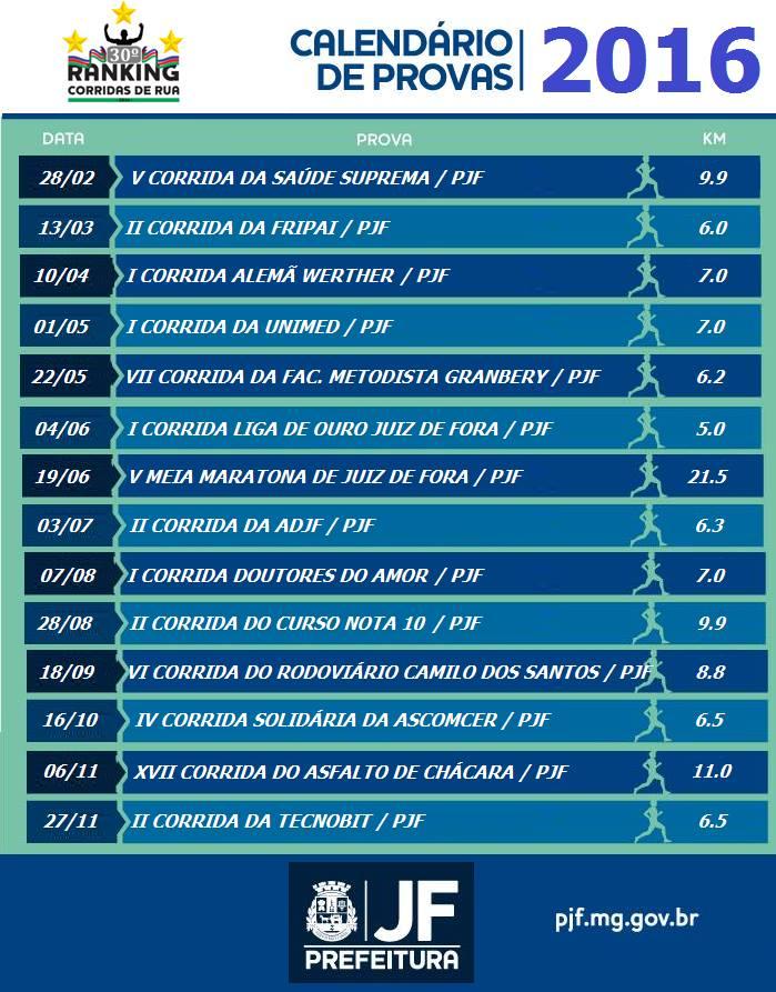calendario ranking