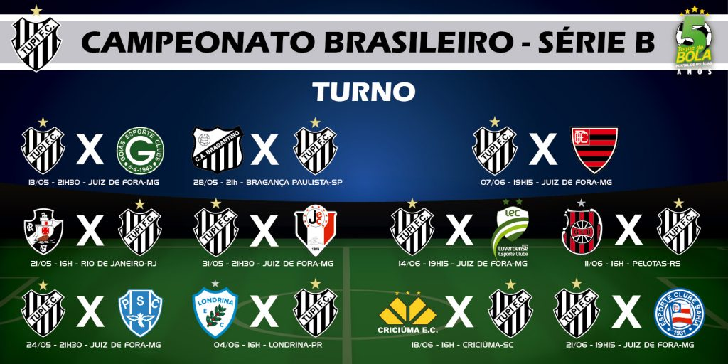 CAMPEONATO BRASILEIRO SERIE B_TURNO_TURNO_TURNO