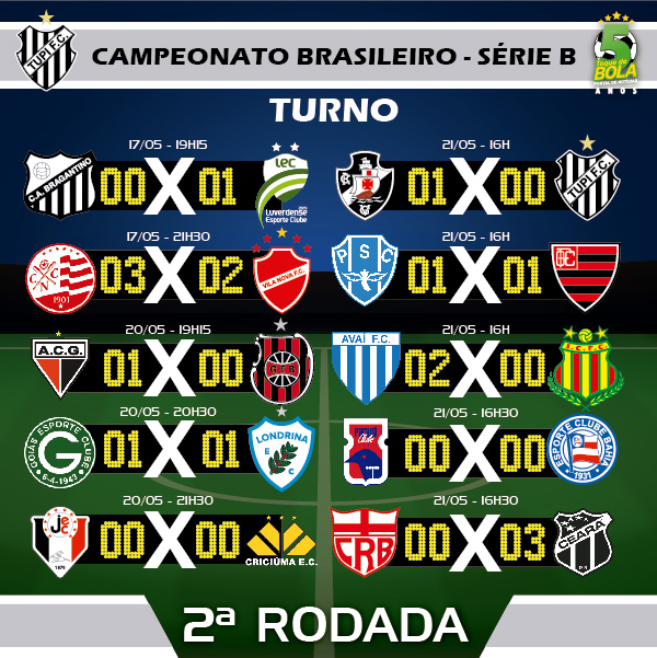 2A RODADA_TUPI CAMPEONATO BRASILEIRO SERIE B INSTAGRAM (1)