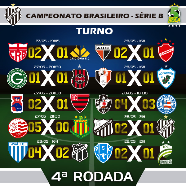 4A RODADA_TUPI CAMPEONATO BRASILEIRO SERIE B INSTAGRAM cópia