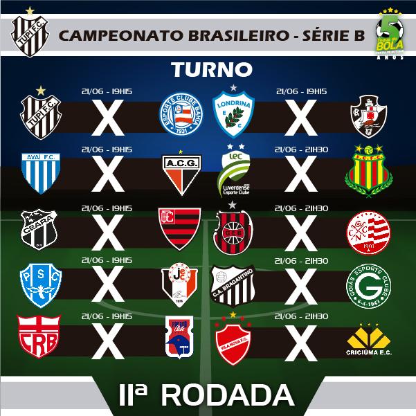 11A RODADA_TUPI CAMPEONATO BRASILEIRO SERIE B INSTAGRAM cópia 2