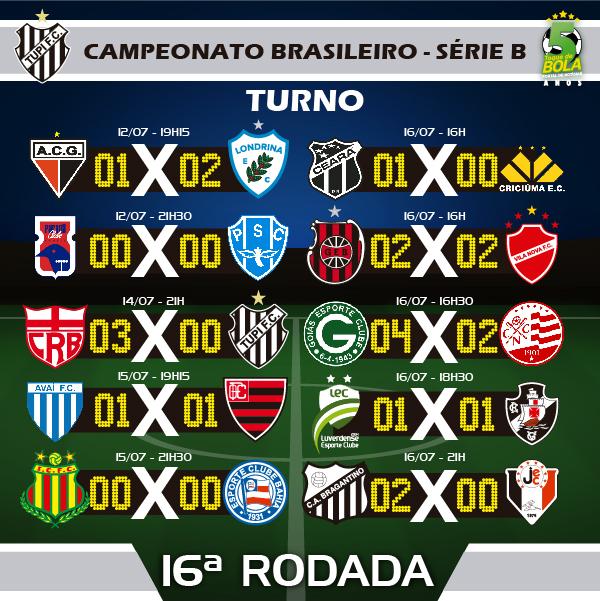 16A RODADA_TUPI CAMPEONATO BRASILEIRO SERIE B INSTAGRAM