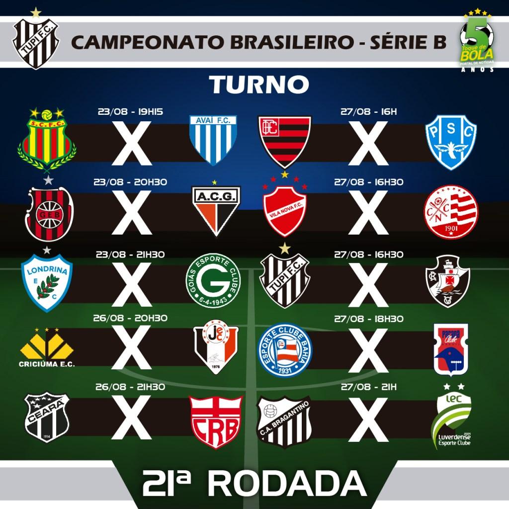 21A RODADA_TUPI CAMPEONATO BRASILEIRO SERIE B INSTAGRAM cópia 2