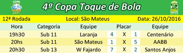 12a-rodada-tabelas-jogos-4a-copa-toque-de-bola