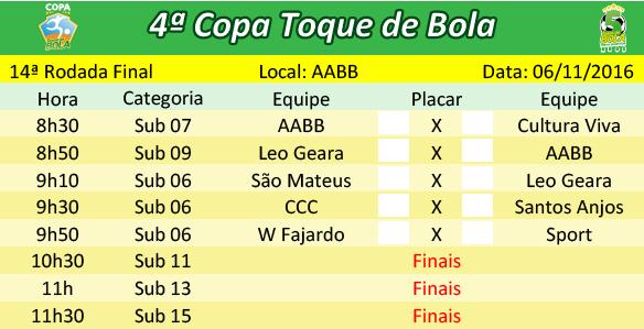 14a-rodada-final-tabelas-jogos-4a-copa-toque-de-bola