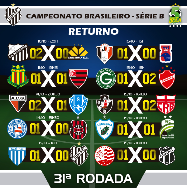 31a-rodada_tupi-campeonato-brasileiro-serie-b-instagram-copia