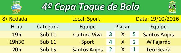 8a-rodada-tabelas-jogos-4a-copa-toque-de-bola