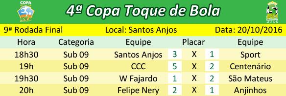 9a-rodada-final-tabelas-jogos-4a-copa-toque-de-bola