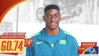 Competindo e aprendendo! Luiz Maurício termina Mundial sub-20 em 24º