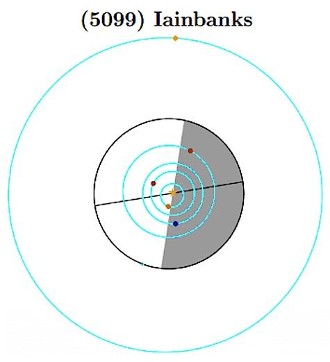 Iain M. Banks asteroid