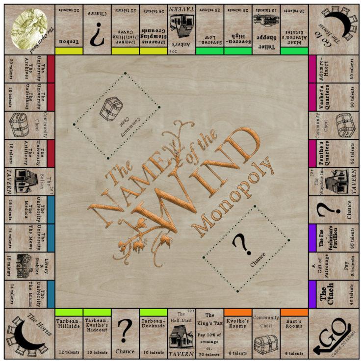 Patrick Rothfuss Kingkiller Chronicles Monopoly board