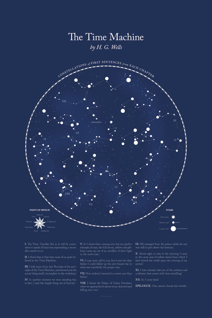 Literary Constellations The Time Machine H.G. Wells first sentences