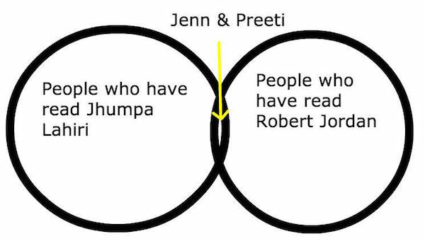 cultural identity in jhumpa laharis the