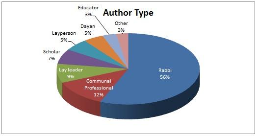 leyla-authors3