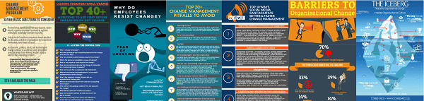 Top 7 change management infographics