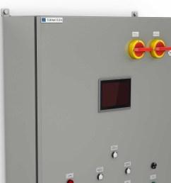 industrial pump controllers [ 2172 x 1404 Pixel ]