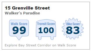 15 Grenville Walk Score
