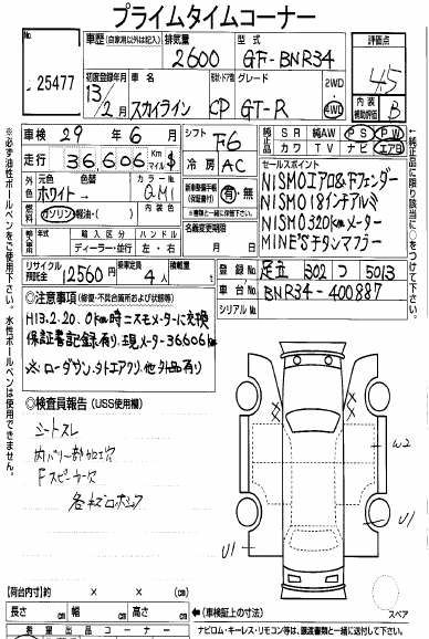 Auction Report 27/7/16