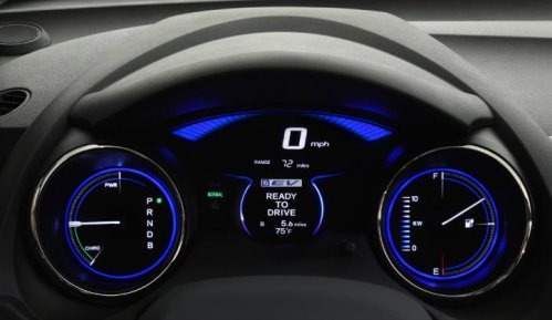 The Gauge Cluster Of The Honda EV Concept Torque News