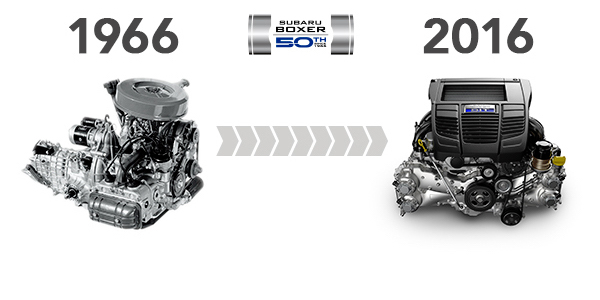 Subaru Forester Engine Diagram On Subaru Forester 1998 Engine Diagram