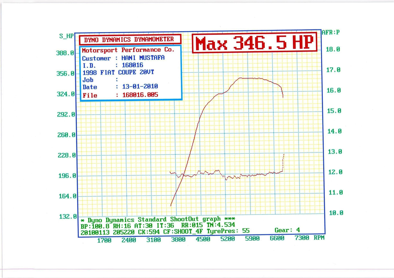 Amazing Safc Wiring Diagram Honda Clark Forklift Wiring Diagram car ...