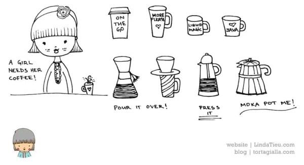 LTieu coffee