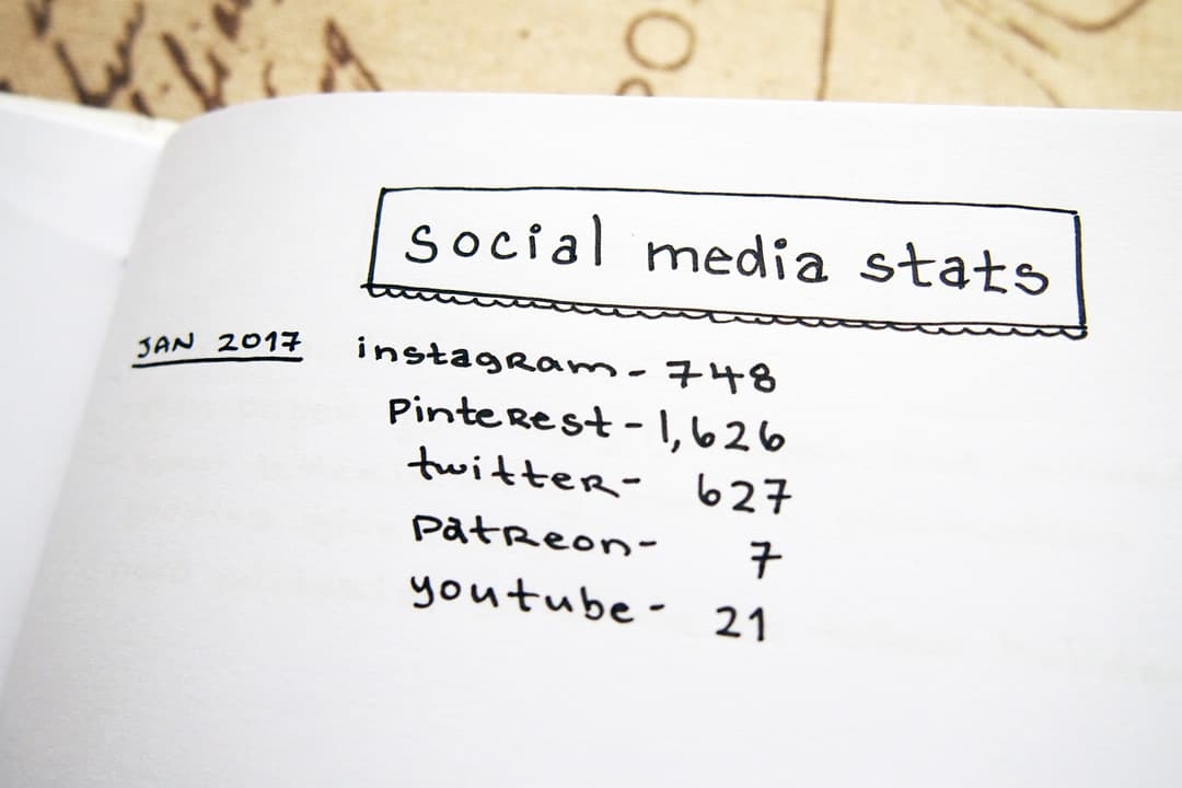bullet journal setup - social media stats