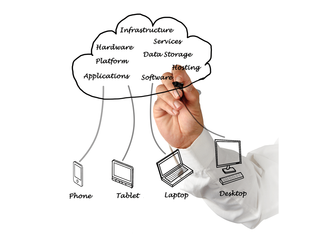 Why Managed Services Offers Modern Businesses the Best IT Solutions