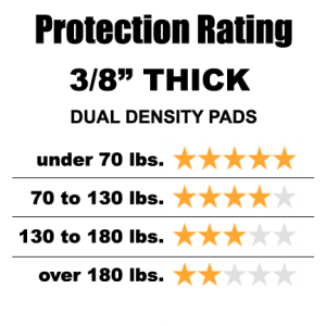 3/8 Inch Protection Ratings