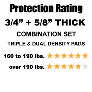 3/4 Inch Protection Ratings