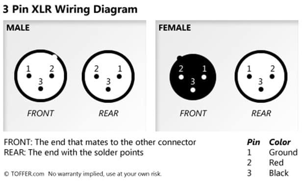 xlr connector wiring diagram, Wiring diagram