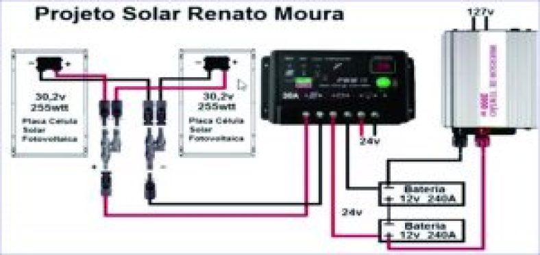 projeto solar motor home