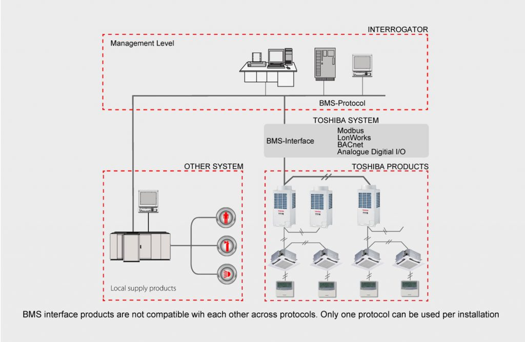 Bms Wiring Diagram Jpg