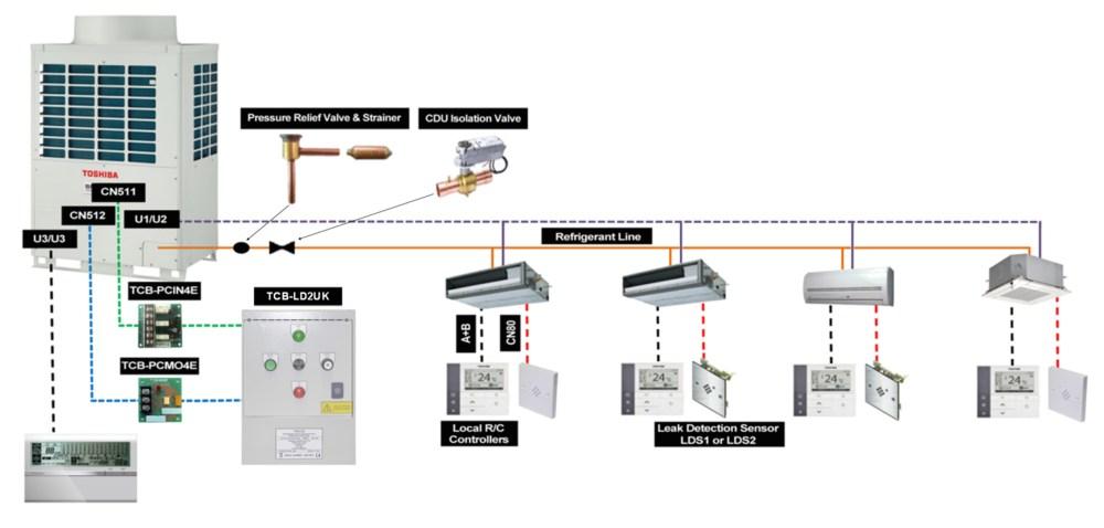 medium resolution of toshiba air conditioner wiring diagram wiring diagrams toshiba controller diagram
