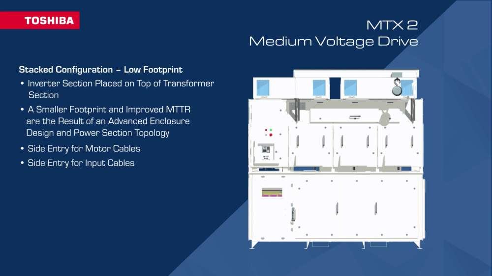 medium resolution of mtx2