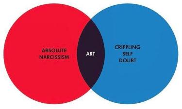 venn_art_diagram