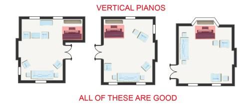 small resolution of diagram of room setup