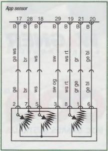 BA Falcon accelerator pedal position (APP) failure