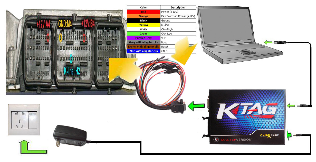Motorola Cable Box Wiring Diagram Ktag Chiptuning Kit Alientech K Tag Chip Tuning For Car