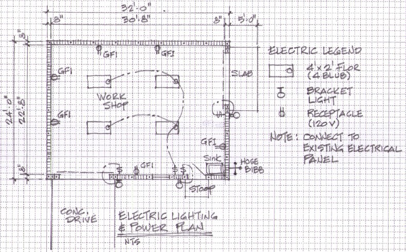 Shed Electrical Plans