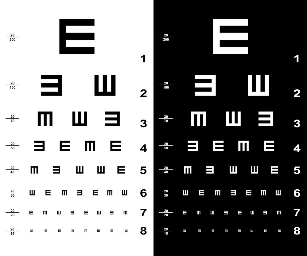 Vision testing or visual acuity tumbling e chart geenschuldenfo Images