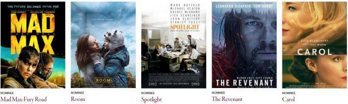 Nominace na nejlepší film (drama)