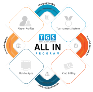 Total Global Sports All In Program