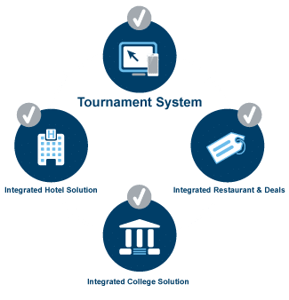 TGS Tournament System