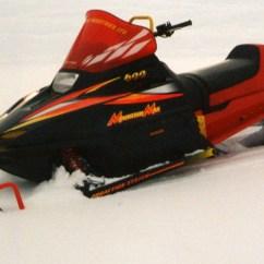 Apache 50cc Quad Wiring Diagram 1985 Corvette Fuel Pump Power Max 150cc Matrix