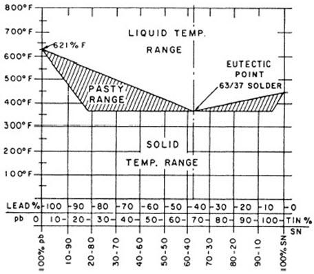 Bosch Air Pressor Wiring Diagram. Bosch. Wiring Diagram